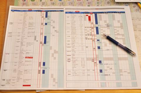 今取り組んでいる仕事を列挙すると,A4×2枚。多いように見えるけど,やたらと細かく分割しているだけです(笑)