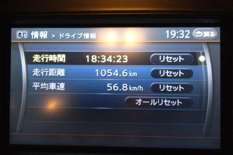 自転車は0kmだけど,車は1000km走りました。がんばったな俺(^^)