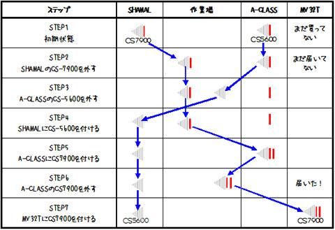 徹底したFTA分析の結果,スペーサー2枚重ねの謎が解けました。太目の赤い線が,スペーサーです。