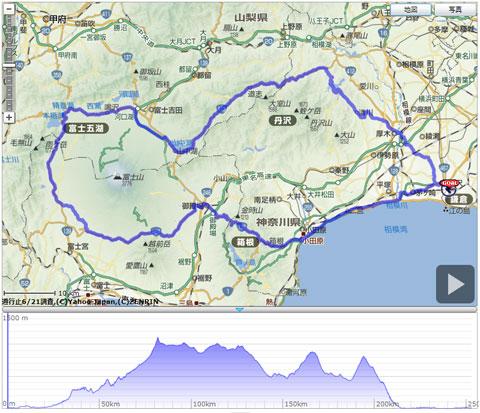 藤沢発,道志みち経由の富士山一周250kmコース。