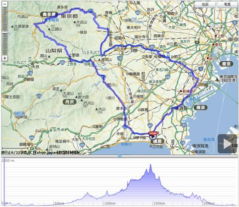 憧れの多摩サイを走り,奥多摩,宮が瀬まで足を伸ばして250km。