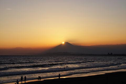 関係ありませんが,土曜日には上の地図の場所に行ったら,こんな景色に会えました。富士山への日の入りです(^^)