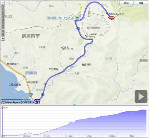 湘南国際村への海からのアプローチ。
