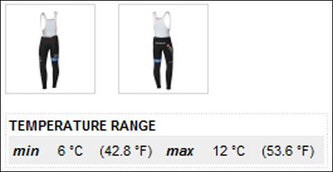 カステリのサイトを見ると,適用温度は6~12℃。早朝の0℃付近じゃだめだよね・・・。