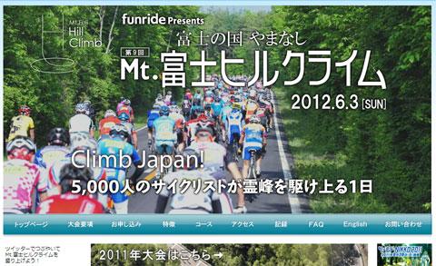 今日,日本中の坂好き(or 坂バカ)が眺めたであろう富士ヒルのトップページ。