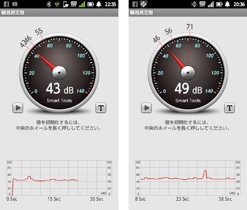 左は扇風機(強)から2mの位置,右は今この場所(スタバ)