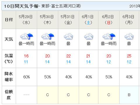おいおいおい~,今年もまた雨かぁ?