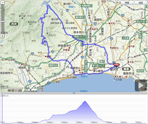 Alps Route Labへ