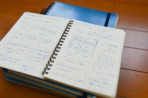 中型の「Rollbahn」は,フォトポタ日記の設計にも使っていました。