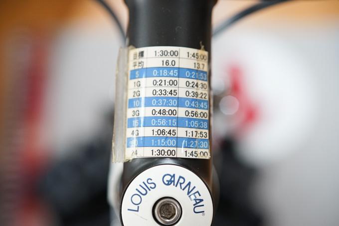 5km地点,1合目,2合目などの通過タイムが記載されています。しかし,注目すべきは最上段,目標タイムです。