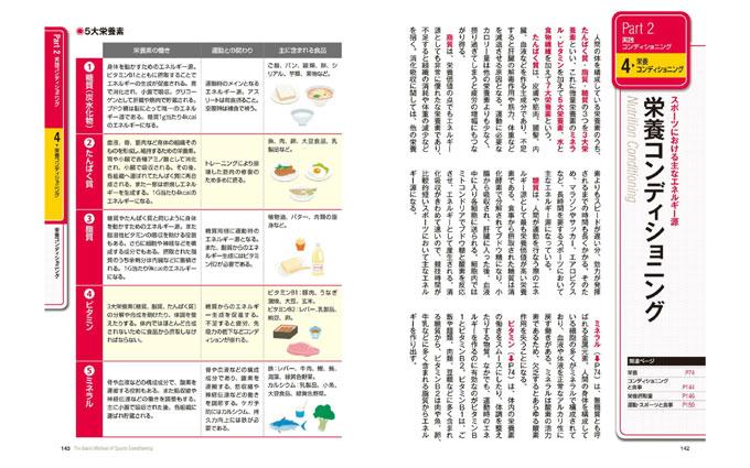 5大栄養素の説明。今週のおいらは,極端に低糖質,高たんぱくのカーボローディング中デス(^^)