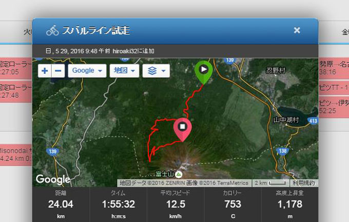 富士スバルライン試走時のGARMIN connectによるデータ表示。たったの753カロリーで登れたの!?