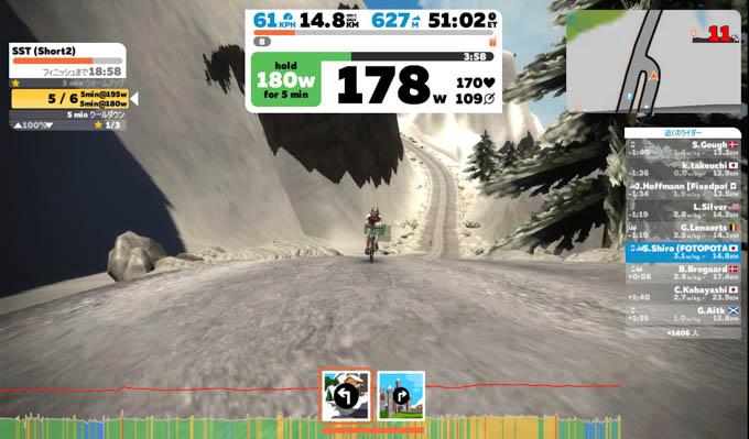 ZWIFT内ではよく雪道を走っているのですが、実際は厳しいなぁ(^^: