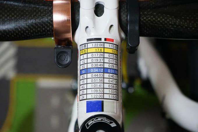 原始的な紙ラップ表。電池も不要だし、信頼性はピカイチ・・・のはず。