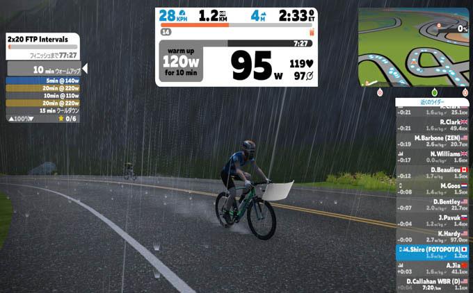 ZWIFTでも雨の中をよく走りましたし(関係ないか・・・)