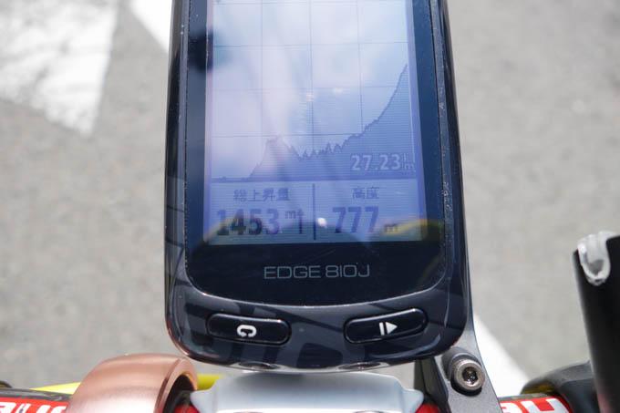 富士吉田付近で標高が777のゾロ目。獲得標高は1400m超えてるし・・・。