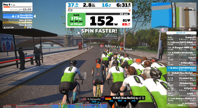 先日のZWIFT。ものすごい塊で走る選手たちに抜かれました・・・。