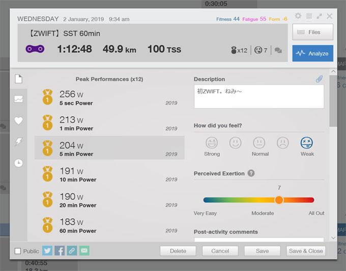 1月2日ZWIFTの詳細画面。左側のPeak Perfomancesが新記録で、画面下部に延々と続いていきます。