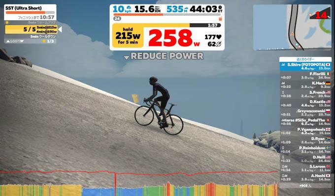 激坂(勾配14%)を、62rpm×258Wで登攀中。しかも、路面はアイスバーン(!)