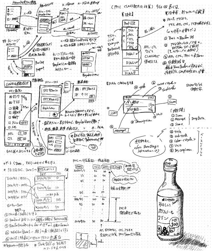BOOX Note2で描いているラフな絵。こういう絵を描くには最適なデバイスです。