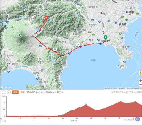 1日目。約95km、獲得標高2500m。