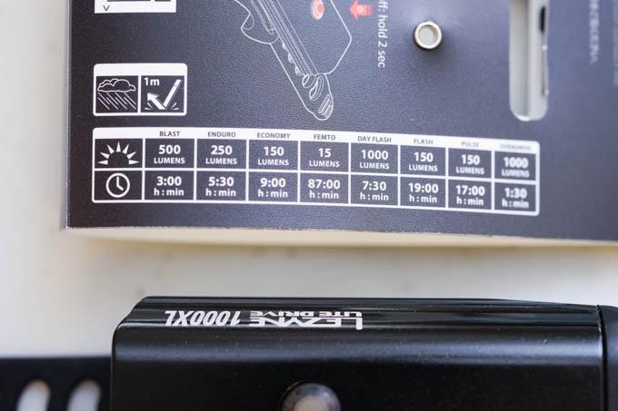 各点灯・点滅モードと持続時間。
